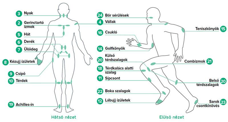 B-Cure-Sport-laser-terapia-pontok